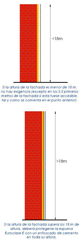 El-poliuretano-es-ele-aislante-mas-utilizado-en-fachadas-ventiladas